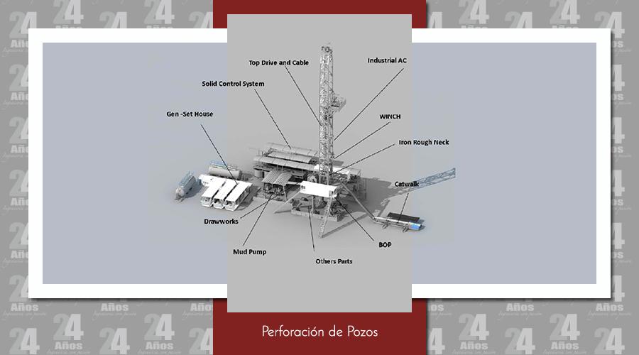 Perforación de Pozos - Grupo Diarqco ® Ingenieria con Pasión ®